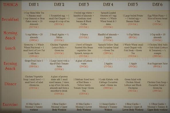 Keto Diet Food List For A Healthy Body Keto Avenue